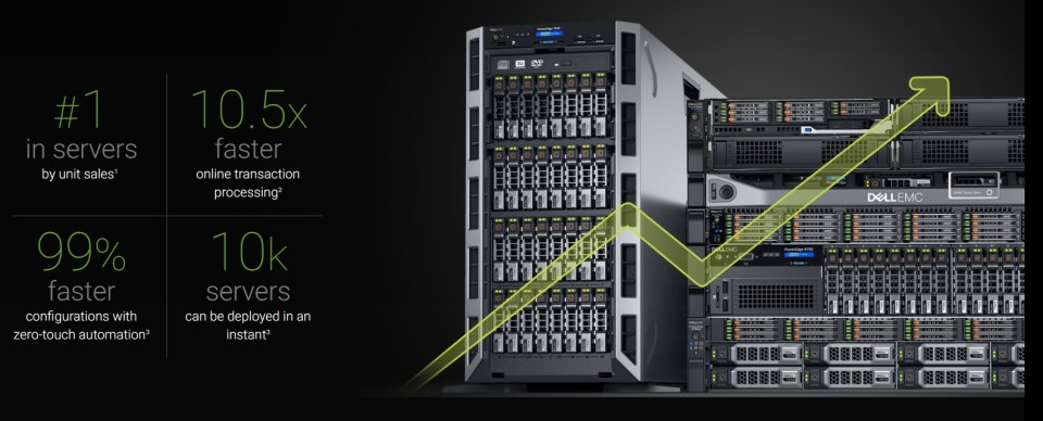 dell-poweredge-001